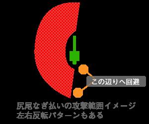 前方尻尾なぎ払いの攻撃範囲イメージ