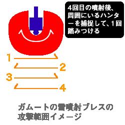 雪噴射ブレスの攻撃範囲イメージ