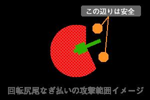 ジンオウガの回転尻尾攻撃の攻撃範囲イメージ