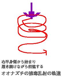 オオナズチの強毒霧乱射の軌道イメージ