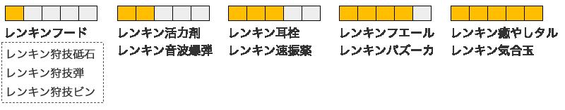 錬金回数フローチャート
